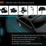 엠씨넥스 CES2021서 세계 최초 상용화 성공 '이더넷 카메라' 선보여