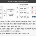 중진공, 스케일업금융으로 한국판 뉴딜 성공 이끈다